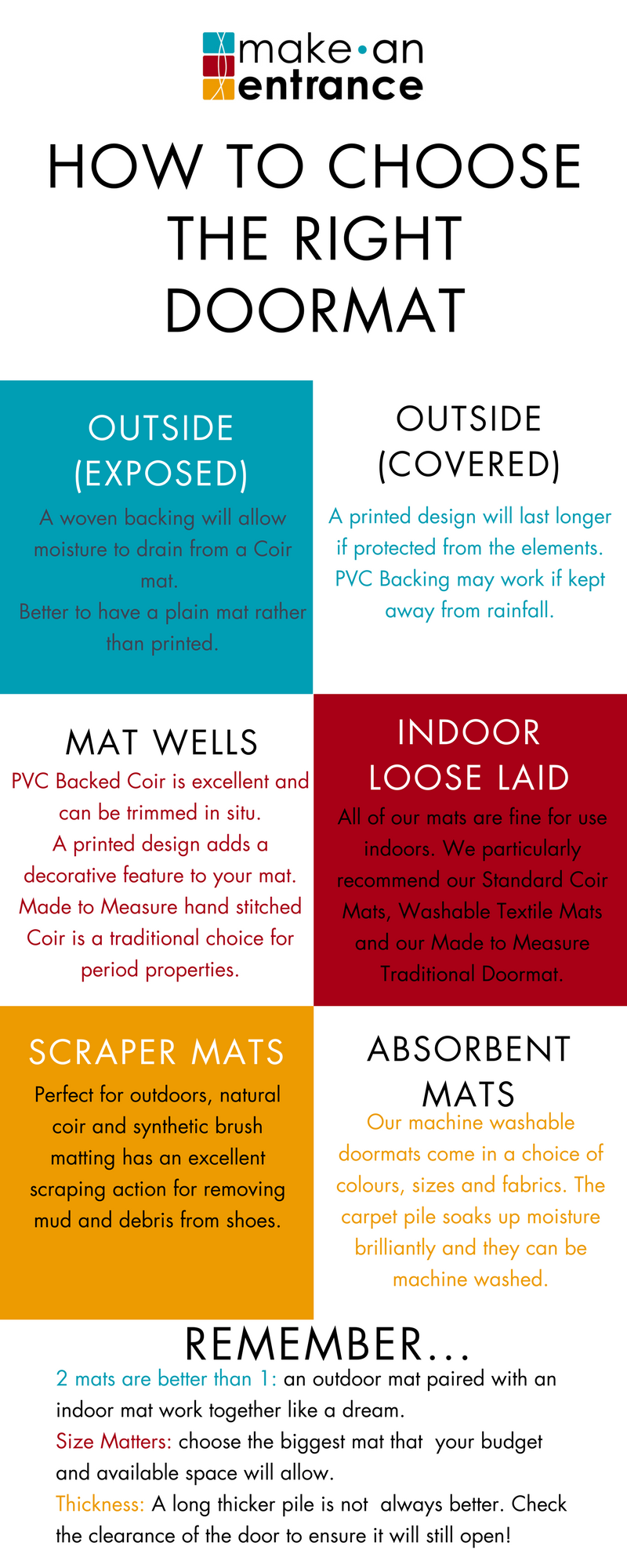 Infographic to help you choose the right doormat